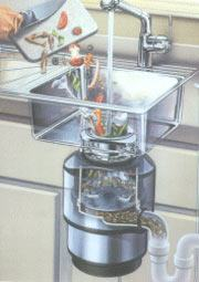 Triturador de Lixo para Pia de Cozinha!
