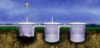 Projeto Fossa Séptica Biodigestora com Caixa D'água